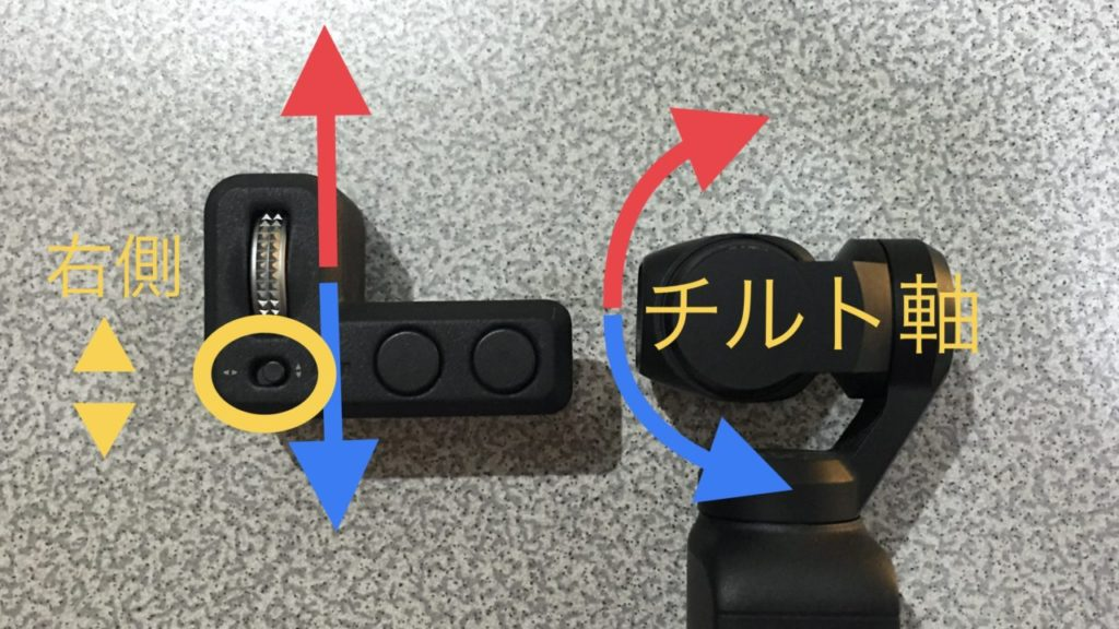 チルト軸のジンバル操作方法の解説画像